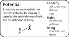 Principle of Learning #1 - Potential